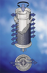 Wasserfilter Honeywell Wartung